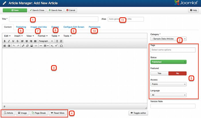 Joomla! article editing