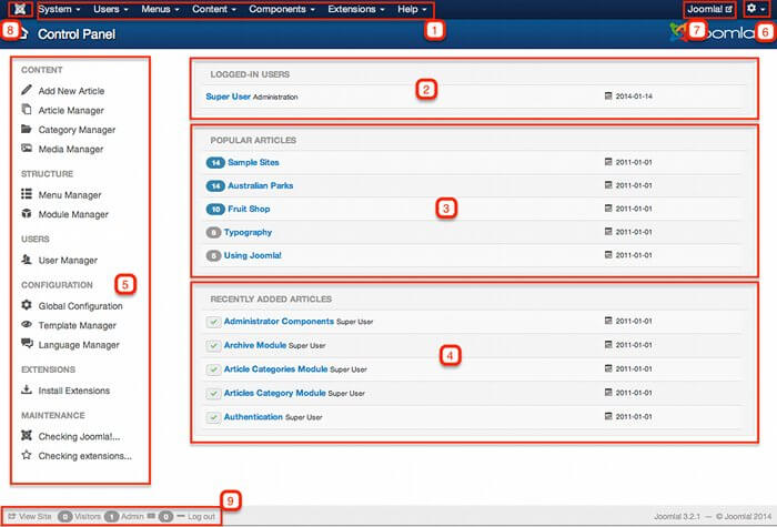 Joomla Backend control-panel